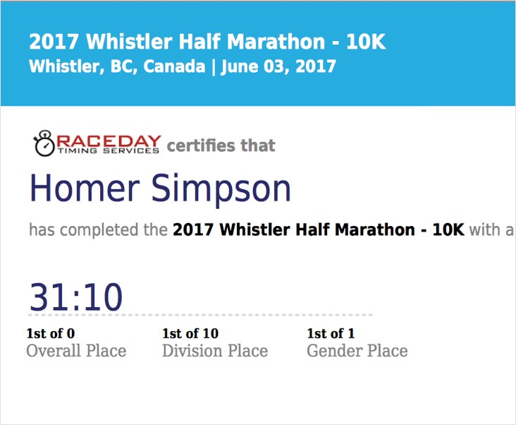 Finisher Certificates